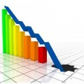 Taxas de juros caem pelo oitavo mês seguido