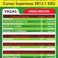 IFAL oferta vagas de cursos superiores para primeiro semestre de 2013