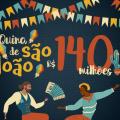 Conheça os melhores arraiás para curtir os R$140 milhões da Quina de São João