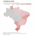 Alagoas é 2º estado do país com maior percentual de vacinados contra a Covid-19