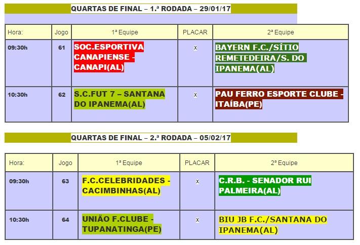 tabela_copa_ribeira