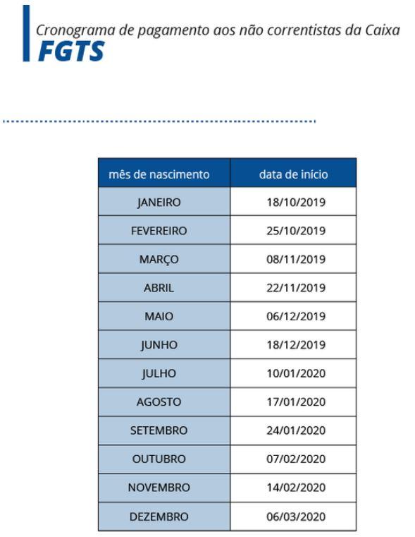 tabela_abr_pis_pasep_nao_correntistas1